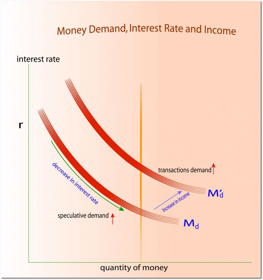 Nominal money